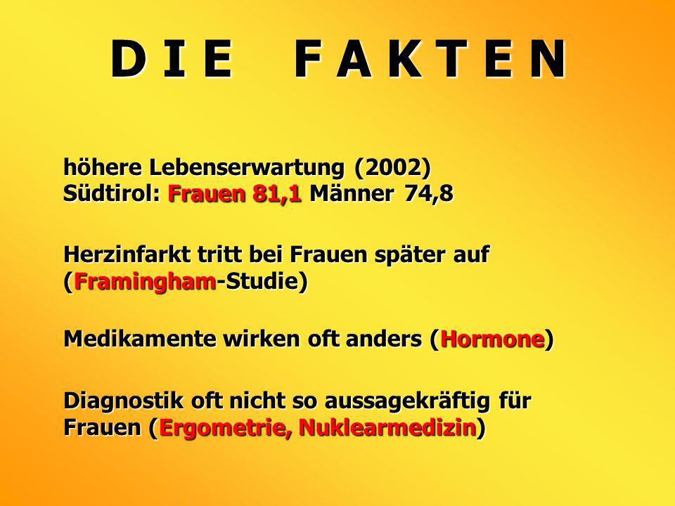 Frauen und Medikamente Dresser R: Wanted: single, white male for medical research.