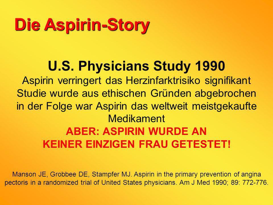 Beschwerdedauer CA-PatientInnen 1998 Frauen kommen später zur CA.