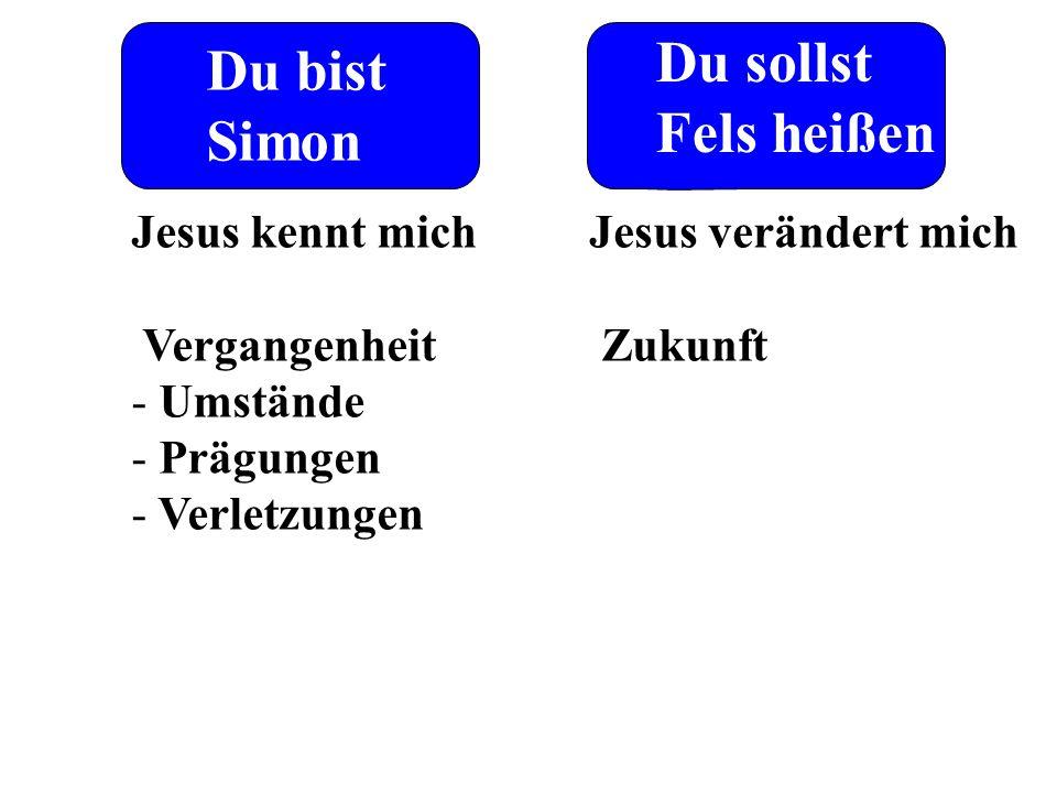 Du bist Simon Du sollst Fels heißen Jesus kennt mich Vergangenheit - Umstände - Prägungen - Verletzungen Jesus verändert mich Zukunft