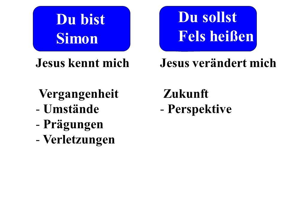 Du bist Simon Du sollst Fels heißen Jesus kennt mich Vergangenheit - Umstände - Prägungen - Verletzungen Jesus verändert mich Zukunft - Perspektive