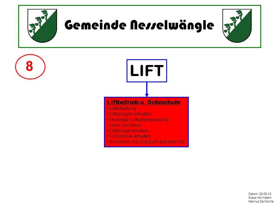 Gemeinde Nesselwängle Datum: 29.06.10 Klaus Hornstein Markus De Monte LIFT Liftbetrieb u.