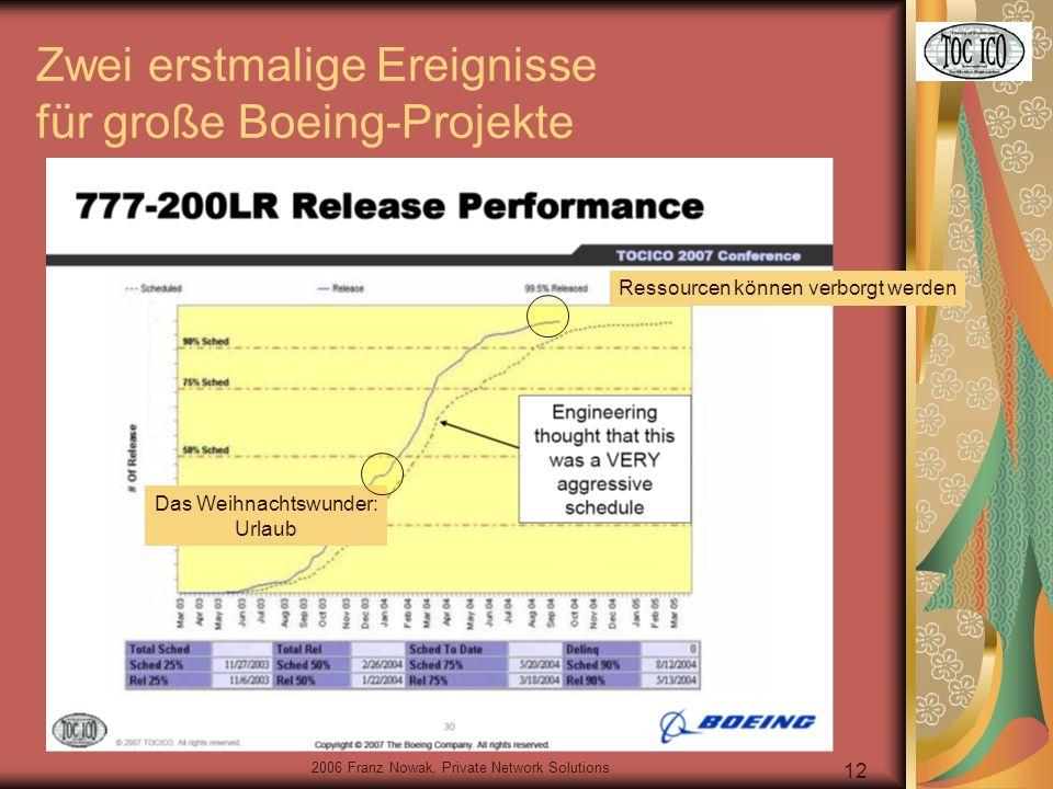 2006 Franz Nowak, Private Network Solutions 12 Zwei erstmalige Ereignisse für große Boeing-Projekte Das Weihnachtswunder: Urlaub Ressourcen können verborgt werden