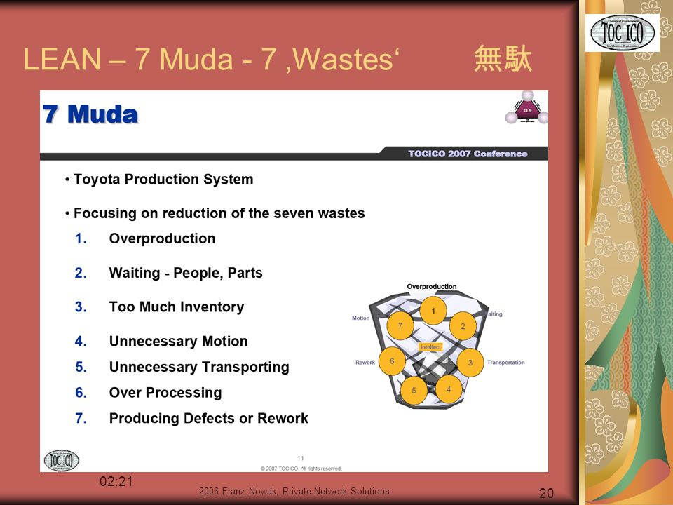 2006 Franz Nowak, Private Network Solutions 20 LEAN – 7 Muda - 7 Wastes 02:21