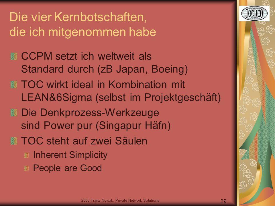 2006 Franz Nowak, Private Network Solutions 29 Die vier Kernbotschaften, die ich mitgenommen habe CCPM setzt ich weltweit als Standard durch (zB Japan, Boeing) TOC wirkt ideal in Kombination mit LEAN&6Sigma (selbst im Projektgeschäft) Die Denkprozess-Werkzeuge sind Power pur (Singapur Häfn) TOC steht auf zwei Säulen Inherent Simplicity People are Good