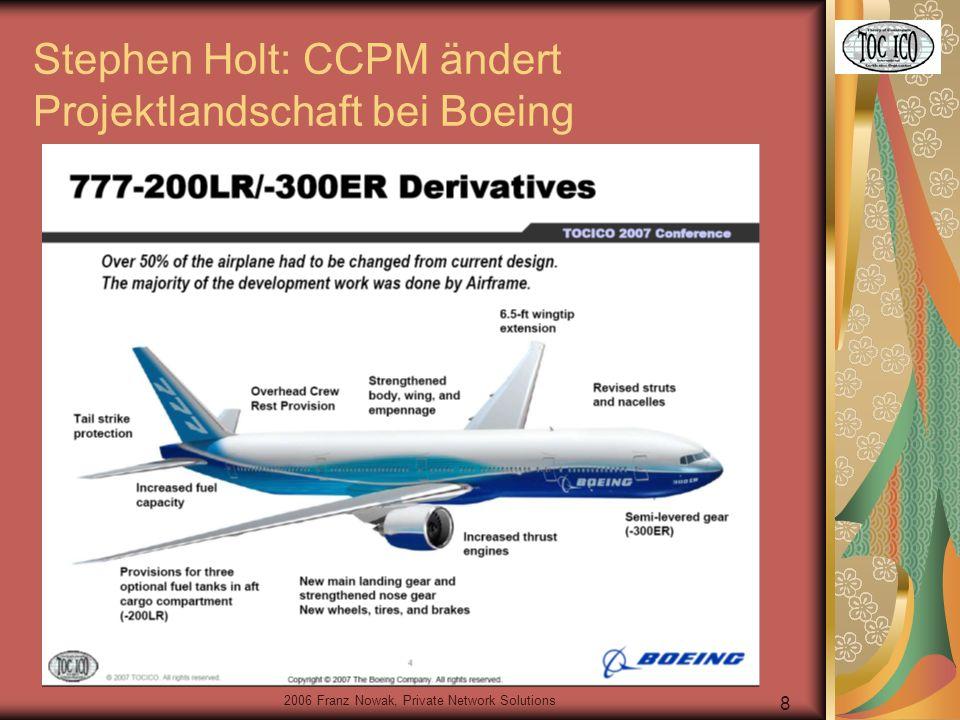 2006 Franz Nowak, Private Network Solutions 8 Stephen Holt: CCPM ändert Projektlandschaft bei Boeing