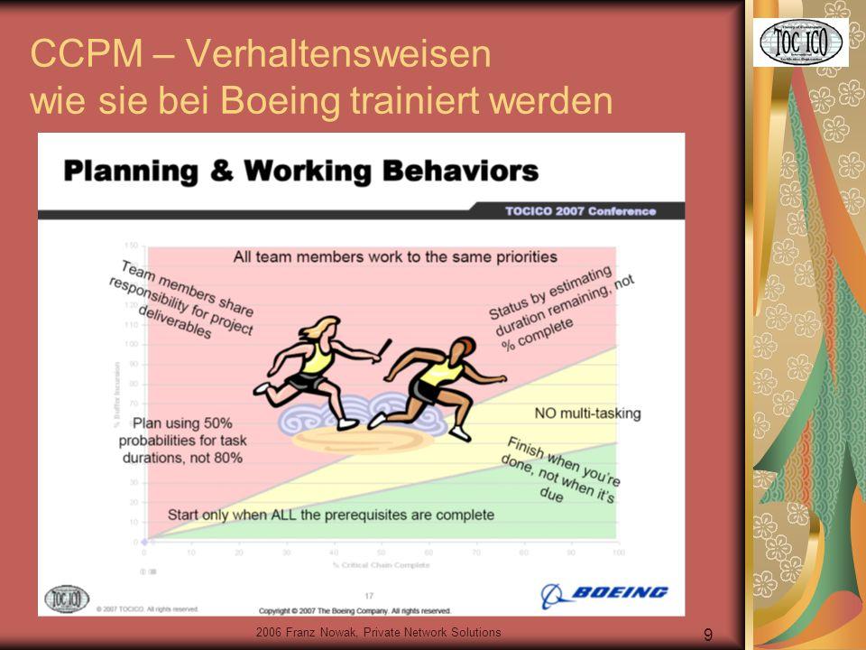 2006 Franz Nowak, Private Network Solutions 10 Die Ausgangslage war schwierig