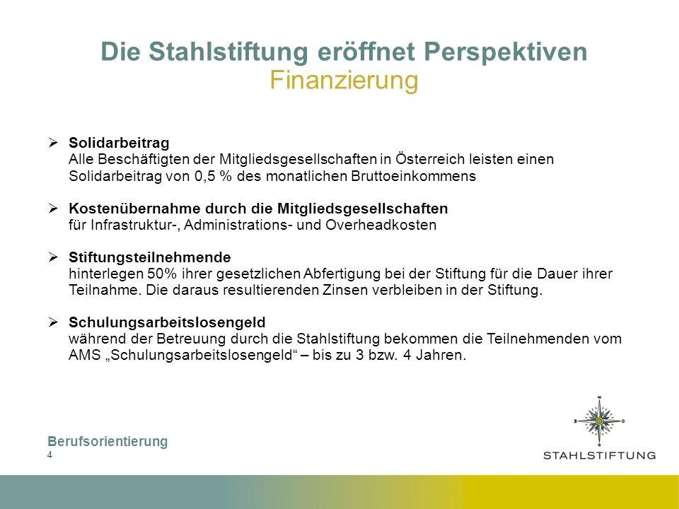 Berufsorientierung 5 Die Stahlstiftung eröffnet Perspektiven Durchschnittliche Anzahl aktiv Teilnehmender 10/1987 bis 08/2012