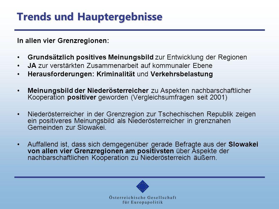Abbau des Eisernen Vorhangs wird positiv beurteilt – Tendenz steigend.