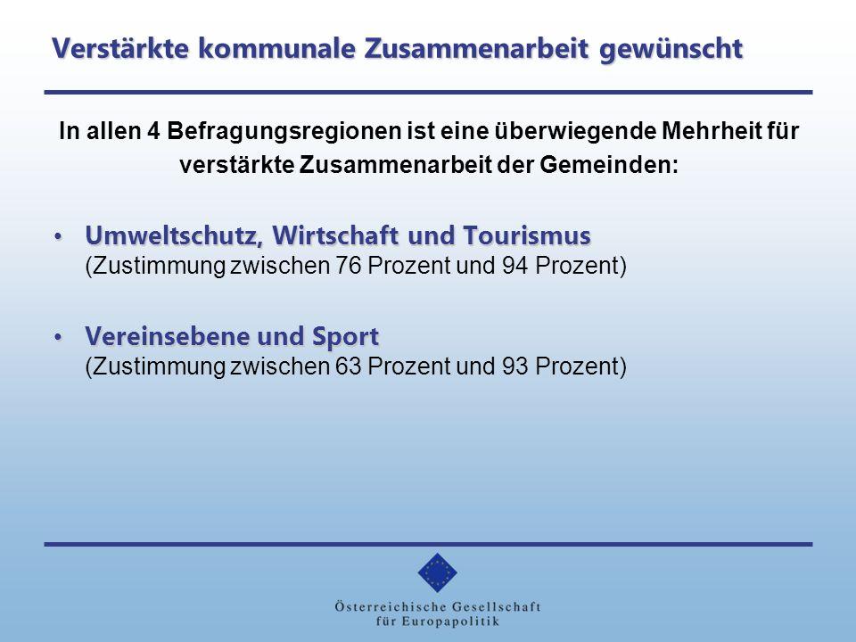 Persönliche Kontakte und Aufenthalte im Nachbarland Zahl der persönlichen Kontakte von Niederösterreichern zu Menschen aus dem Nachbarland ist seit 2001 gestiegen: Sehr häufig / häufig Kontakt Grenzregion NÖ zu CZ: 32 % (+ 10 Prozentpunkte seit 2001) Grenzregion NÖ zu SK: 34 % (+ 20 Prozentpunkte seit 2001) Auch die Zahl der Aufenthalte im Nachbarland hat sich erhöht: Mindestens 1x im Monat Grenzregion NÖ zu CZ: 36 % (+ 12 Prozentpunkte seit 2001) Grenzregion NÖ zu SK: 13 % (+ 5 Prozentpunkte seit 2001) Grenzregion CZ zu NÖ: 19 % Grenzregion SK zu NÖ: 29 %