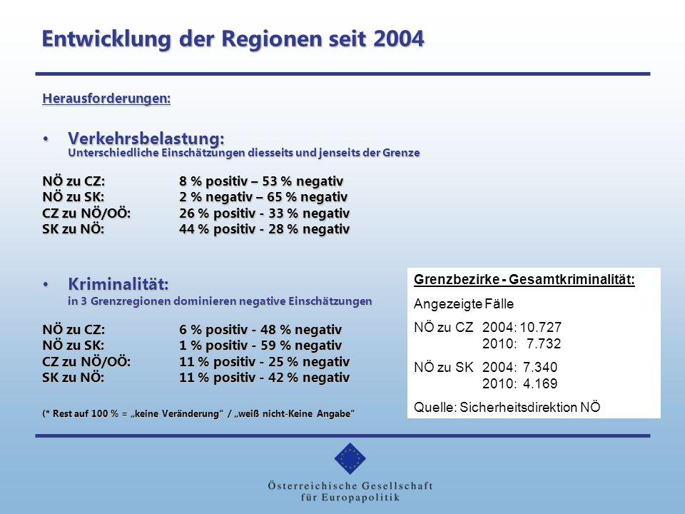 Bedeutung von Schengen für die Regionen