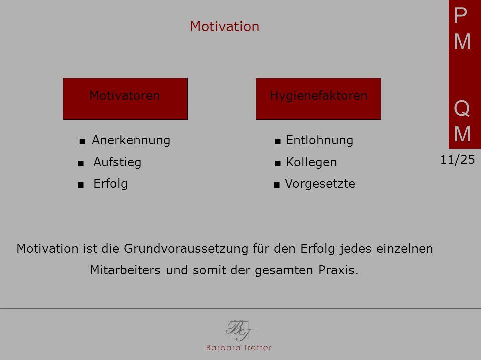 PMQMPMQM Motivation MotivatorenHygienefaktoren Anerkennung Entlohnung Aufstieg Kollegen Erfolg Vorgesetzte Motivation ist die Grundvoraussetzung für den Erfolg jedes einzelnen Mitarbeiters und somit der gesamten Praxis.