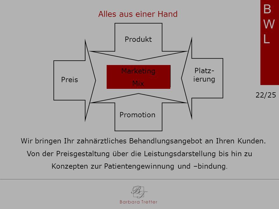 BWLBWL Alles aus einer Hand Marketing Mix Promotion Produkt Preis Platz- ierung Wir bringen Ihr zahnärztliches Behandlungsangebot an Ihren Kunden.