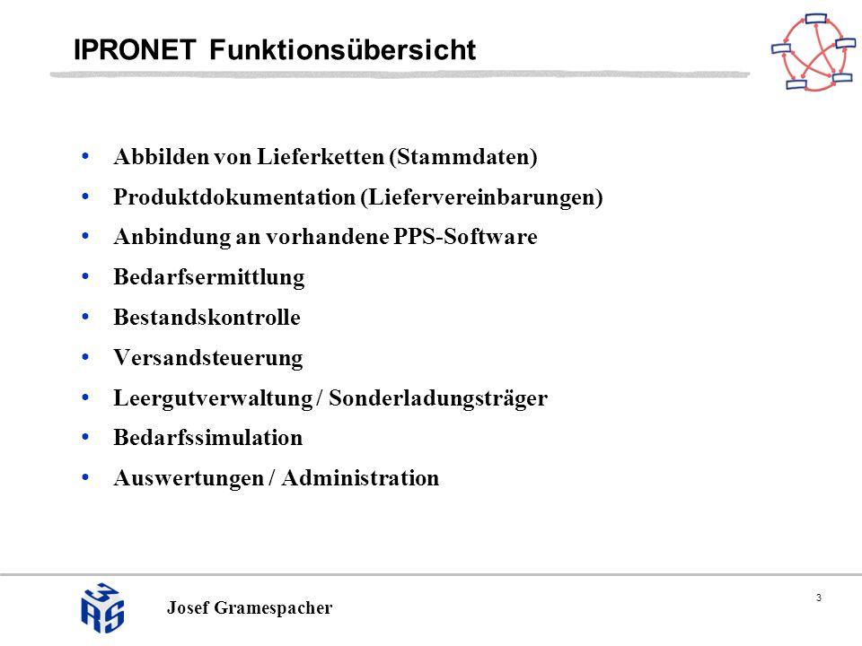 3 IPRONET Funktionsübersicht Abbilden von Lieferketten (Stammdaten) Produktdokumentation (Liefervereinbarungen) Anbindung an vorhandene PPS-Software Bedarfsermittlung Bestandskontrolle Versandsteuerung Leergutverwaltung / Sonderladungsträger Bedarfssimulation Auswertungen / Administration