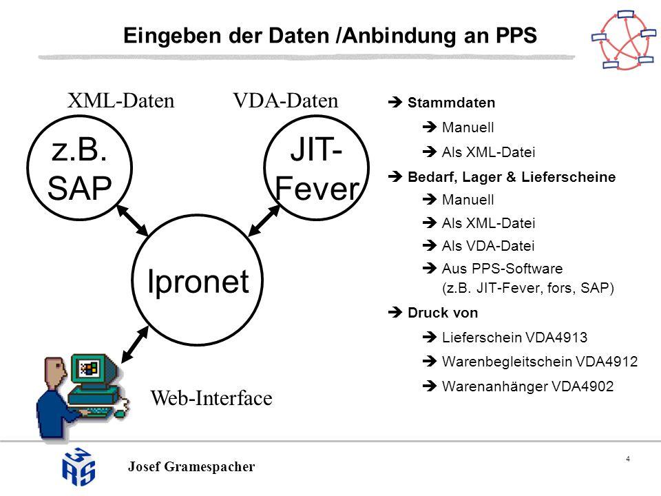 4 Josef Gramespacher Eingeben der Daten /Anbindung an PPS Stammdaten Manuell Als XML-Datei Bedarf, Lager & Lieferscheine Manuell Als XML-Datei Als VDA-Datei Aus PPS-Software (z.B.
