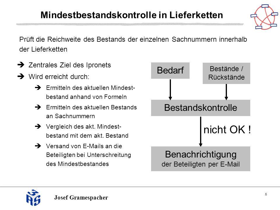 5 Josef Gramespacher nicht OK ! Mindestbestandskontrolle in Lieferketten Zentrales Ziel des Ipronets Wird erreicht durch: Ermitteln des aktuellen Mind
