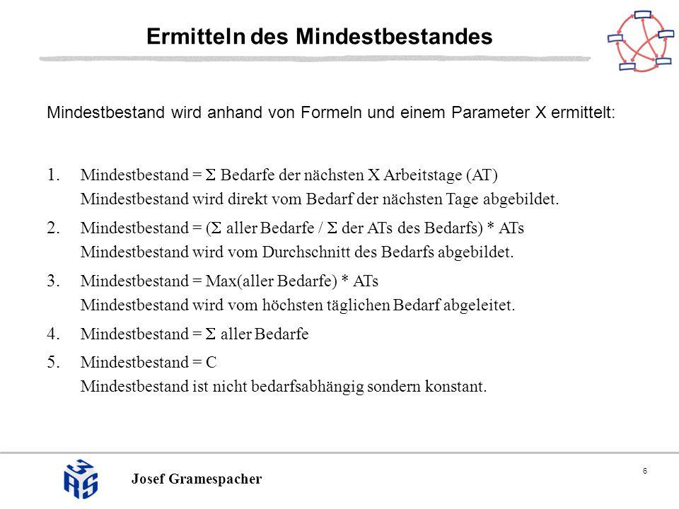 6 Josef Gramespacher Ermitteln des Mindestbestandes Mindestbestand wird anhand von Formeln und einem Parameter X ermittelt: 1. Mindestbestand = Bedarf
