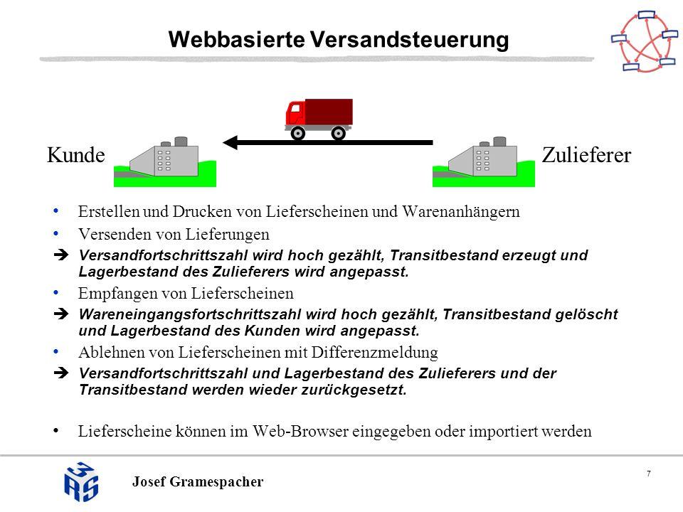 7 Josef Gramespacher Webbasierte Versandsteuerung Erstellen und Drucken von Lieferscheinen und Warenanhängern Versenden von Lieferungen Versandfortsch