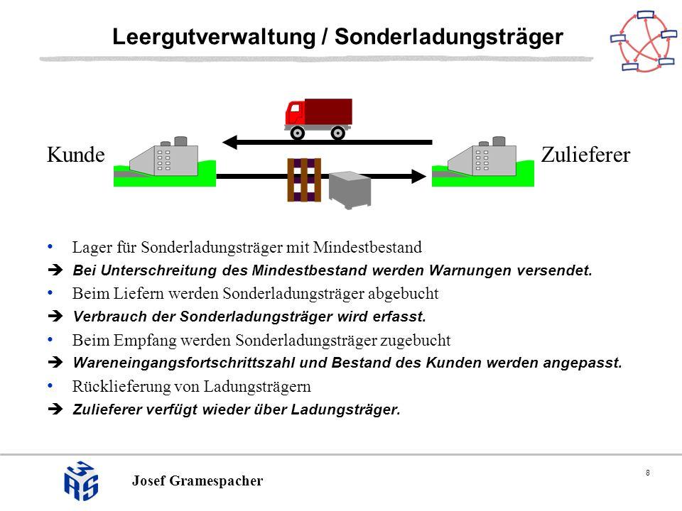 8 Josef Gramespacher Leergutverwaltung / Sonderladungsträger Lager für Sonderladungsträger mit Mindestbestand Bei Unterschreitung des Mindestbestand werden Warnungen versendet.