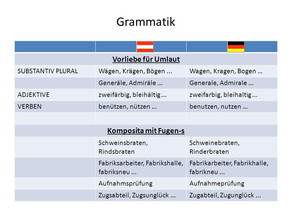 Grammatik Vorliebe für Umlaut SUBSTANTIV PLURALWägen, Krägen, Bögen...Wagen, Kragen, Bogen … Generäle, Admiräle...Generale, Admirale... ADJEKTIVEzweif