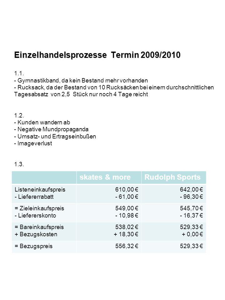Einzelhandelsprozesse Termin 2009/2010 Einzelhandelsprozesse Termin 2009/2010 1.1. - Gymnastikband, da kein Bestand mehr vorhanden - Rucksack, da der