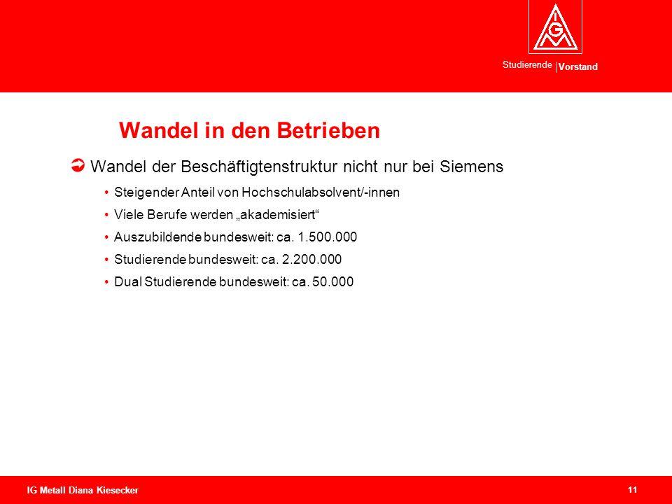 Vorstand Studierende 11 IG Metall Diana Kiesecker Wandel in den Betrieben Wandel der Beschäftigtenstruktur nicht nur bei Siemens Steigender Anteil von