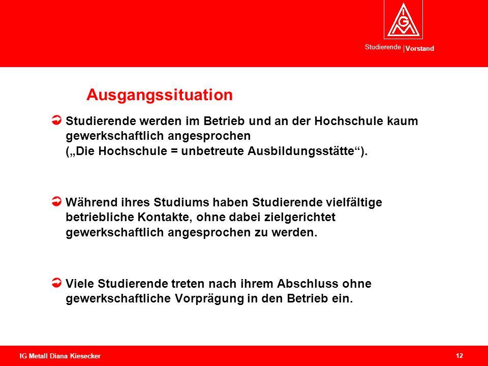 Vorstand Studierende 12 IG Metall Diana Kiesecker Ausgangssituation Studierende werden im Betrieb und an der Hochschule kaum gewerkschaftlich angespro