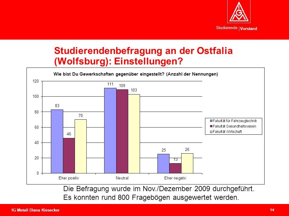 Vorstand Studierende 14 IG Metall Diana Kiesecker Studierendenbefragung an der Ostfalia (Wolfsburg): Einstellungen? Die Befragung wurde im Nov./Dezemb