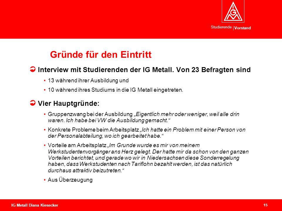 Vorstand Studierende 15 IG Metall Diana Kiesecker Gründe für den Eintritt Interview mit Studierenden der IG Metall. Von 23 Befragten sind 13 während i