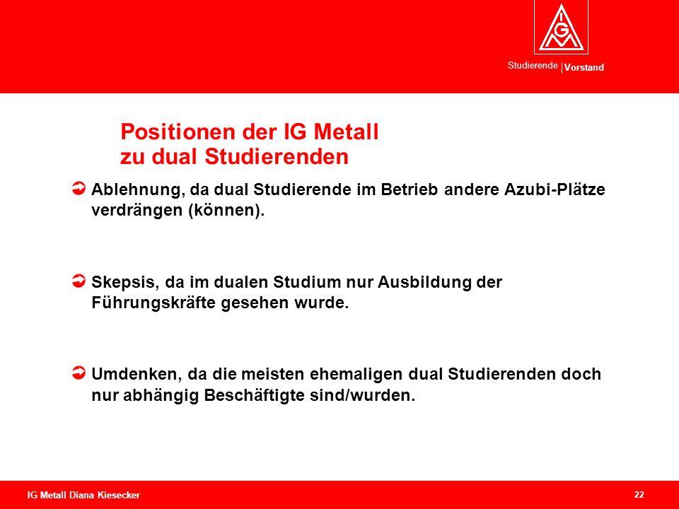 Vorstand Studierende 22 IG Metall Diana Kiesecker Positionen der IG Metall zu dual Studierenden Ablehnung, da dual Studierende im Betrieb andere Azubi