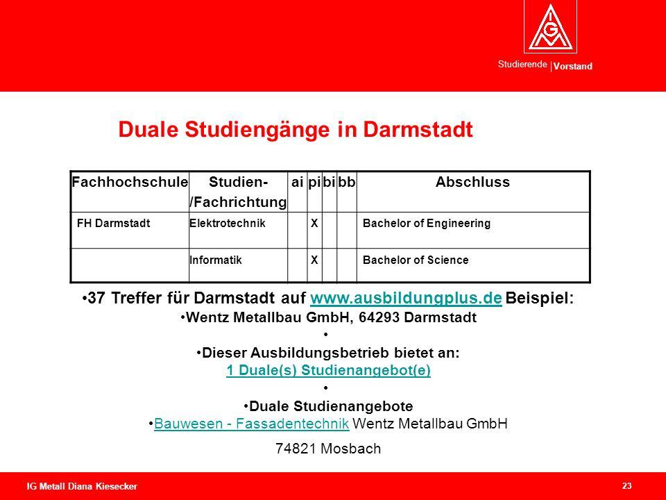 Vorstand Studierende 23 IG Metall Diana Kiesecker Duale Studiengänge in Darmstadt Fachhochschule Studien- /Fachrichtung aipibibbAbschluss FH Darmstadt