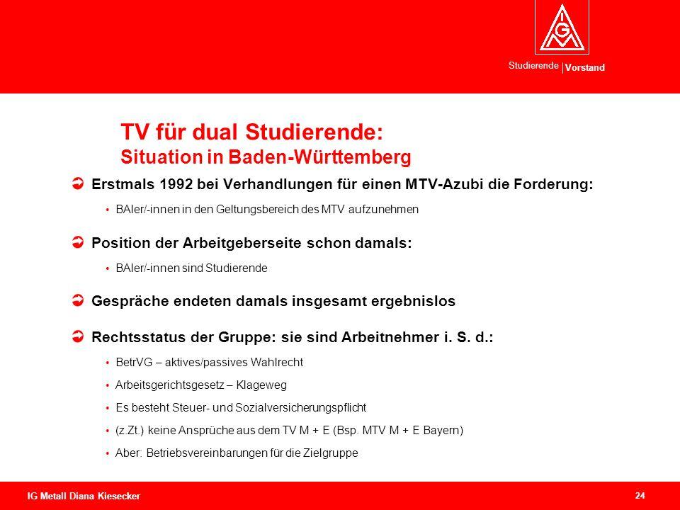 Vorstand Studierende 24 IG Metall Diana Kiesecker TV für dual Studierende: Situation in Baden-Württemberg Erstmals 1992 bei Verhandlungen für einen MT