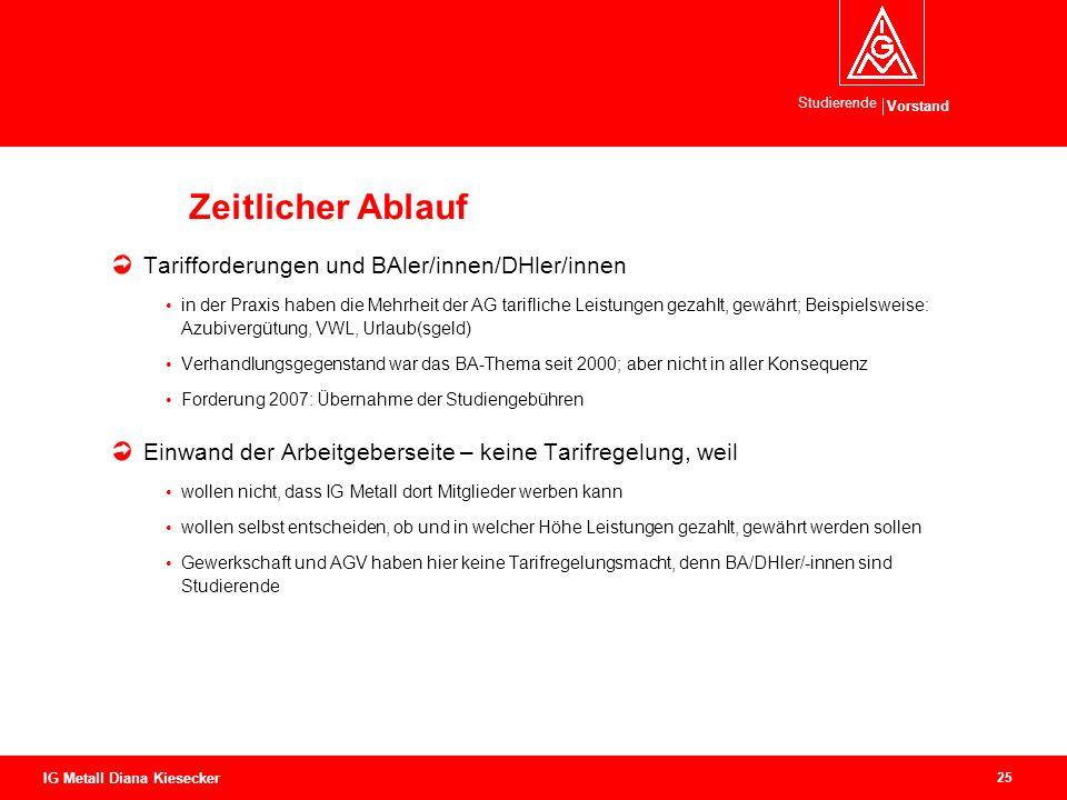 Vorstand Studierende 25 IG Metall Diana Kiesecker Zeitlicher Ablauf Tarifforderungen und BAler/innen/DHler/innen in der Praxis haben die Mehrheit der