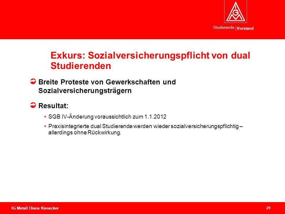 Vorstand Studierende 29 IG Metall Diana Kiesecker Exkurs: Sozialversicherungspflicht von dual Studierenden Breite Proteste von Gewerkschaften und Sozi