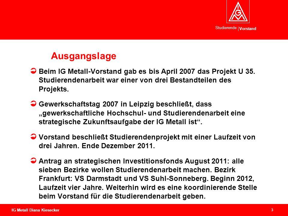 Vorstand Studierende 3 IG Metall Diana Kiesecker Ausgangslage Beim IG Metall-Vorstand gab es bis April 2007 das Projekt U 35. Studierendenarbeit war e