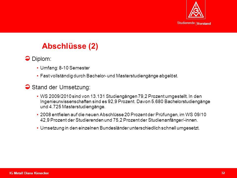 Vorstand Studierende 32 IG Metall Diana Kiesecker Abschlüsse (2) Diplom: Umfang: 8-10 Semester Fast vollständig durch Bachelor- und Masterstudiengänge