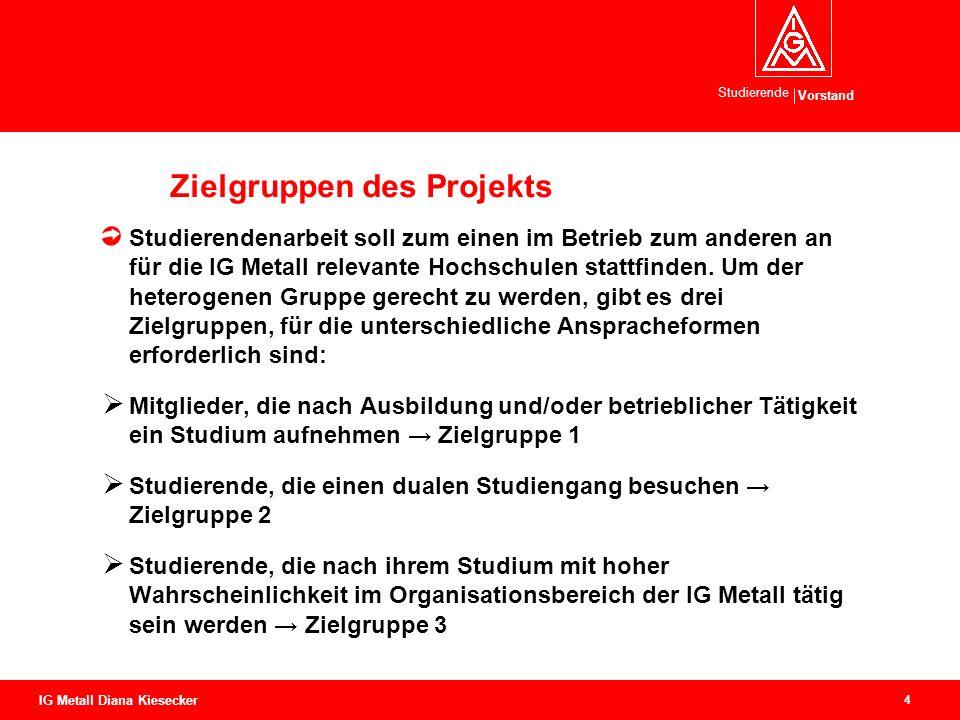 Vorstand Studierende 4 IG Metall Diana Kiesecker Zielgruppen des Projekts Studierendenarbeit soll zum einen im Betrieb zum anderen an für die IG Metal