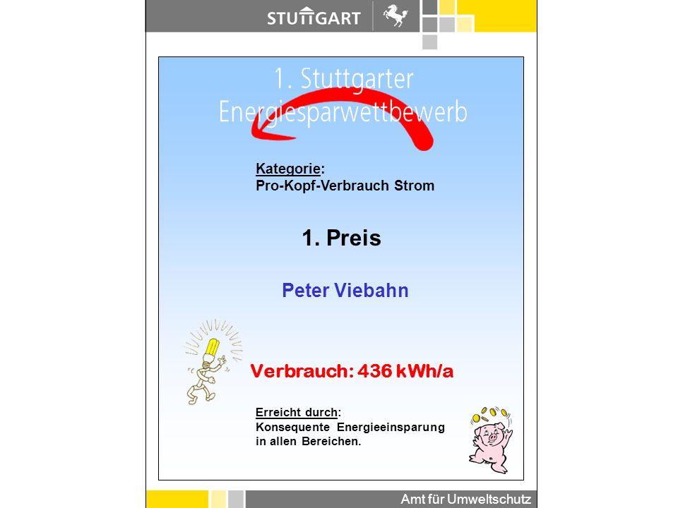 Amt für Umweltschutz Kategorie: Prozentuale Abnahme des Stromverbrauchs 1. Preis Josef Sczuka Einsparung: 41,4% Erreicht durch: Einsatz von Energiespa