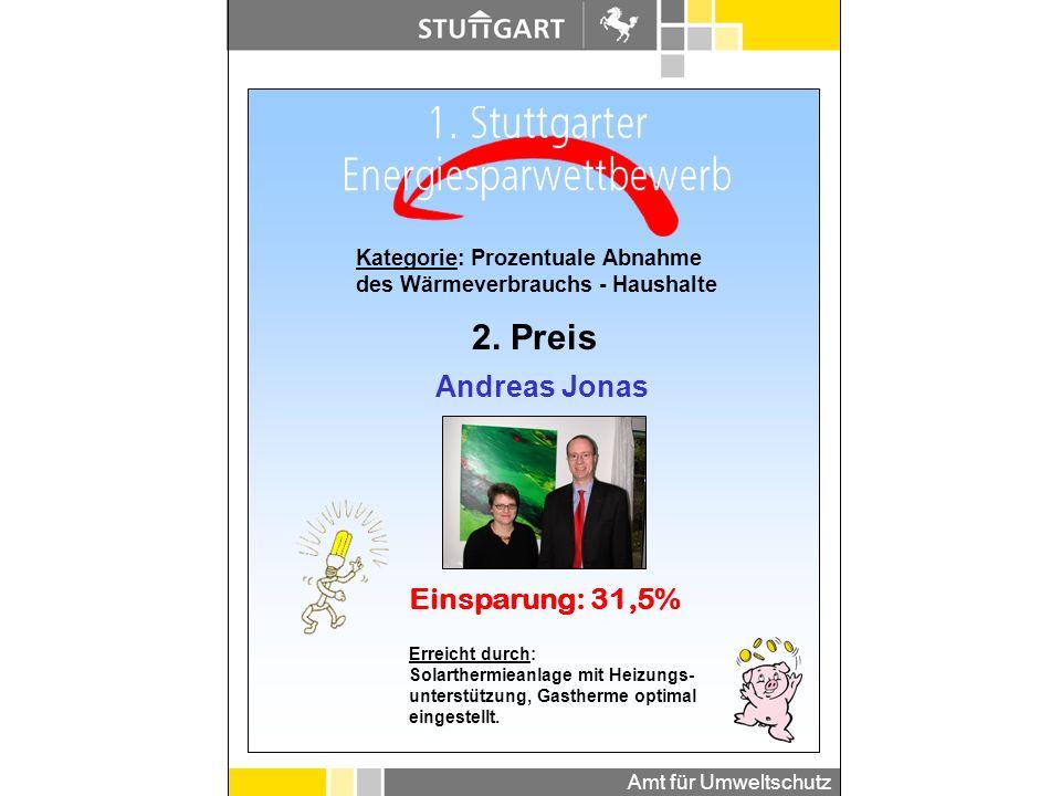Amt für Umweltschutz Kategorie: Prozentuale Abnahme des Wärmeverbrauchs - Haushalte 1. Preis Doris Christoph Einsparung: 39,7% Erreicht durch: Fenster