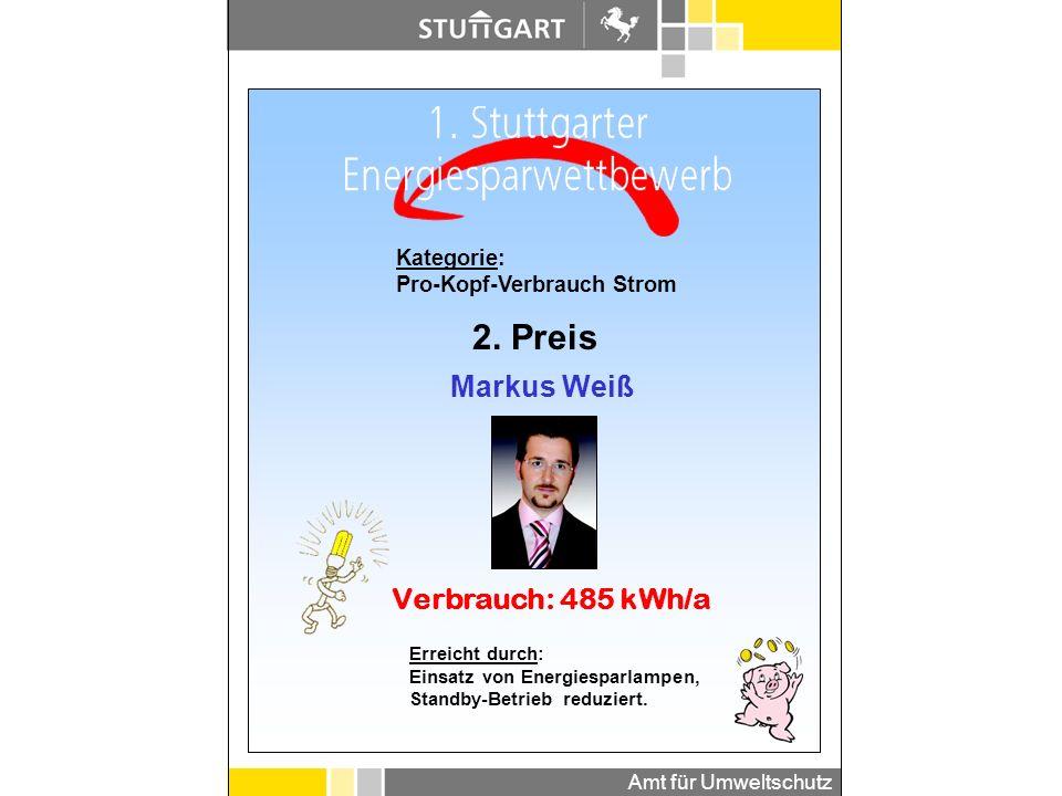 Amt für Umweltschutz Kategorie: Prozentuale Abnahme des Stromverbrauchs 2. Preis Roland Kuhn Einsparung: 39,1% Erreicht durch: Einsatz von Energiespar