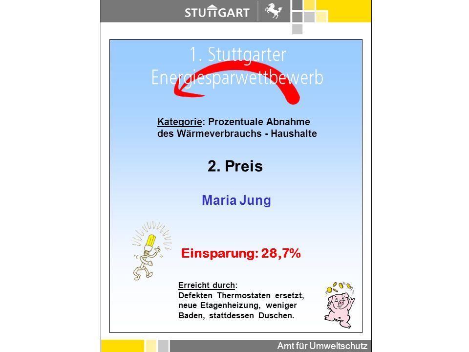 Amt für Umweltschutz Kategorie: Pro-Kopf-Verbrauch Strom 2. Preis Markus Weiß Verbrauch: 485 kWh/a Erreicht durch: Einsatz von Energiesparlampen, Stan