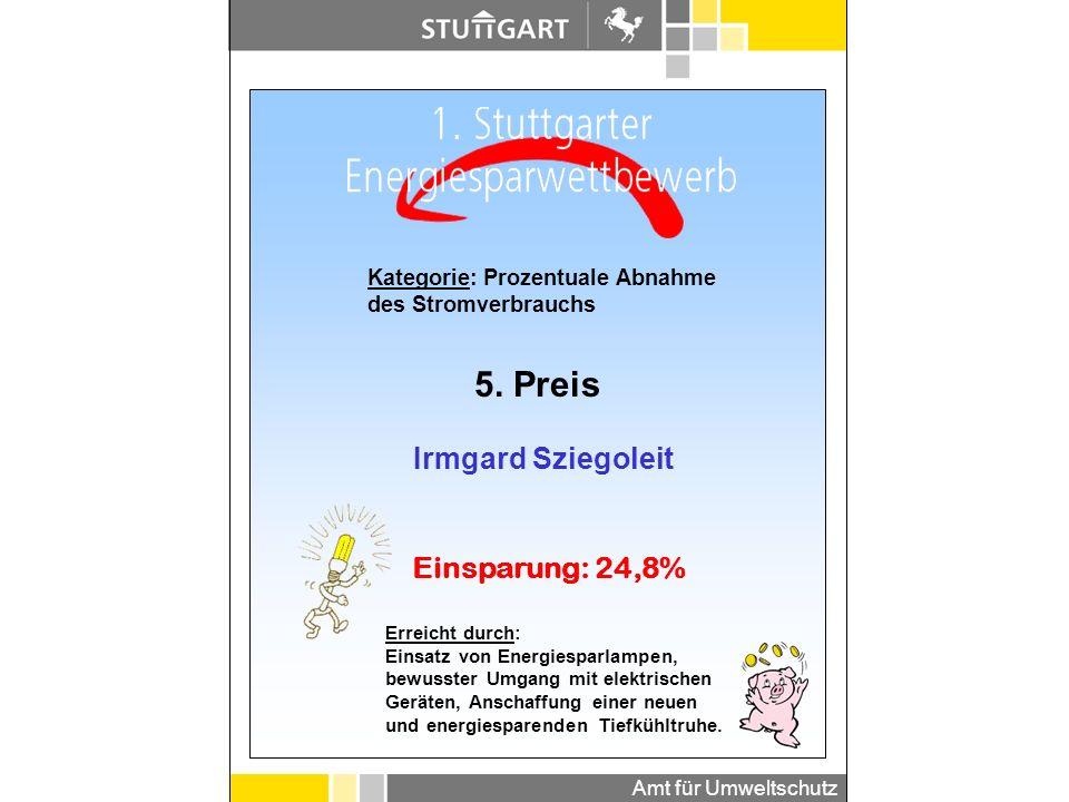 Amt für Umweltschutz Kategorie: Pro-Kopf-Verbrauch Strom 4. Preis Birgit Haller Verbrauch: 520 kWh/a Erreicht durch: Einsatz von Energiesparlampen, ei