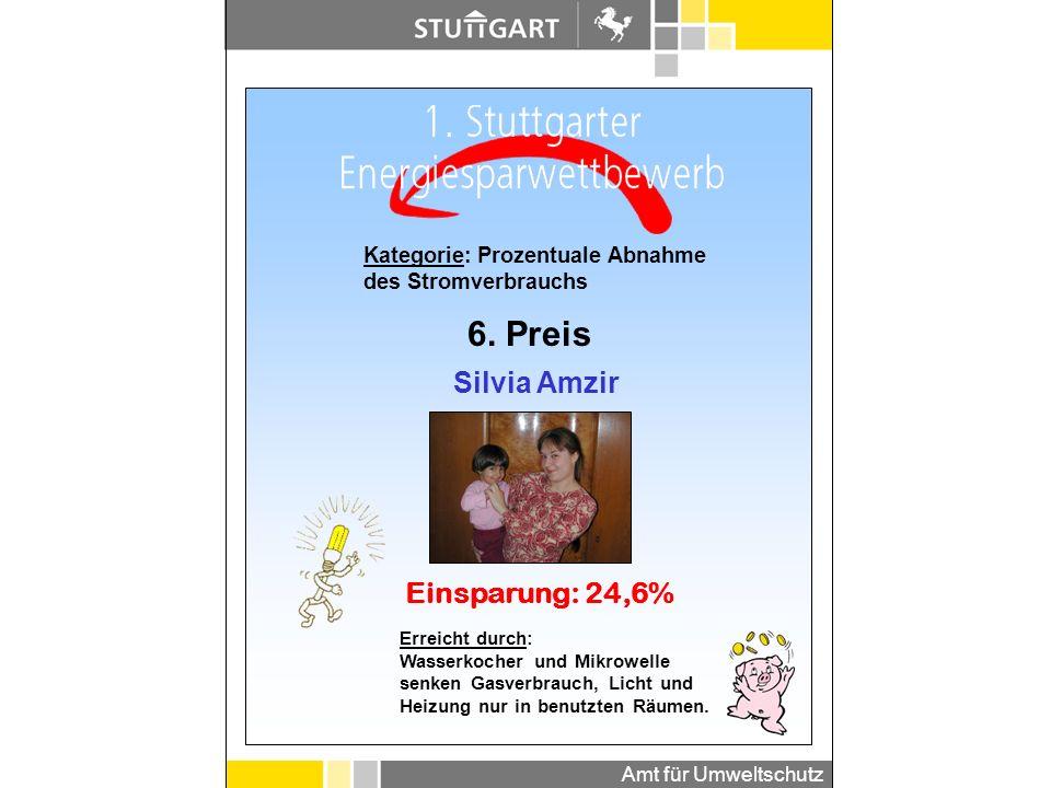 Amt für Umweltschutz Kategorie: Prozentuale Abnahme des Stromverbrauchs 5. Preis Irmgard Sziegoleit Einsparung: 24,8% Erreicht durch: Einsatz von Ener