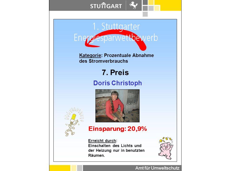 Amt für Umweltschutz Kategorie: Prozentuale Abnahme des Stromverbrauchs 6. Preis Silvia Amzir Einsparung: 24,6% Erreicht durch: Wasserkocher und Mikro