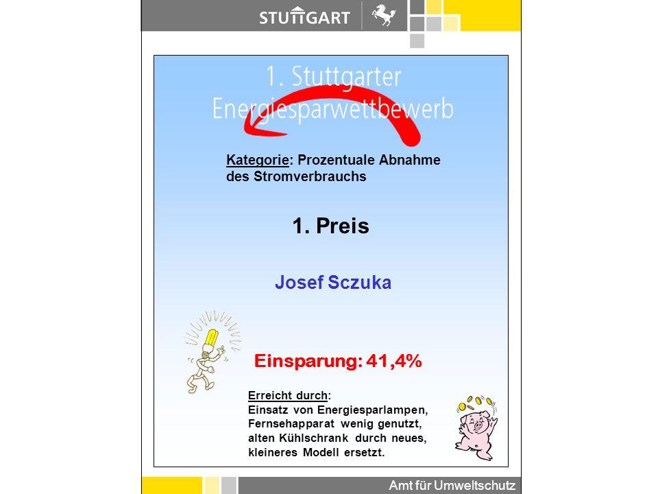 Amt für Umweltschutz Kategorie: Prozentuale Abnahme des Wärmeverbrauchs - Haushalte 1. Preis Georg Weis Einsparung: 41,5% Erreicht durch: Dämmung der