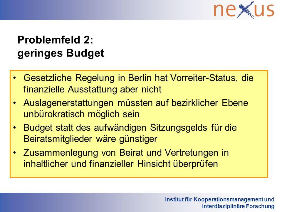 Institut für Kooperationsmanagement und interdisziplinäre Forschung Problemfeld 2: geringes Budget Gesetzliche Regelung in Berlin hat Vorreiter-Status