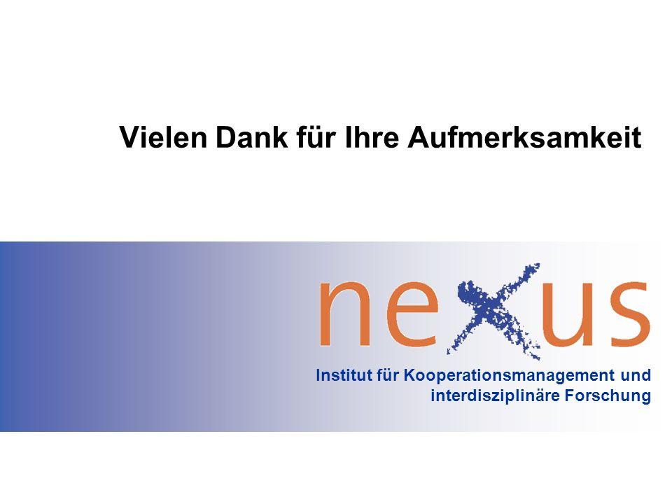 Institut für Kooperationsmanagement und interdisziplinäre Forschung Vielen Dank für Ihre Aufmerksamkeit