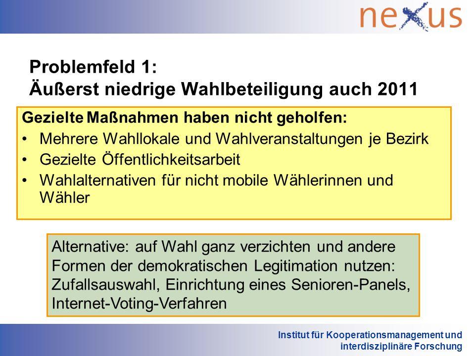 Institut für Kooperationsmanagement und interdisziplinäre Forschung Problemfeld 1: Äußerst niedrige Wahlbeteiligung auch 2011 Gezielte Maßnahmen haben
