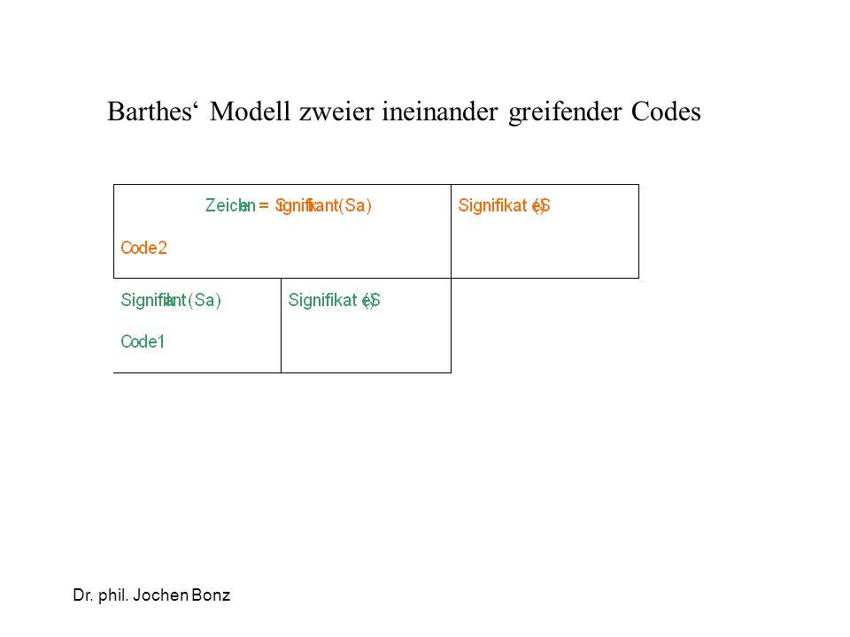 Dr. phil. Jochen Bonz Barthes Modell zweier ineinander greifender Codes