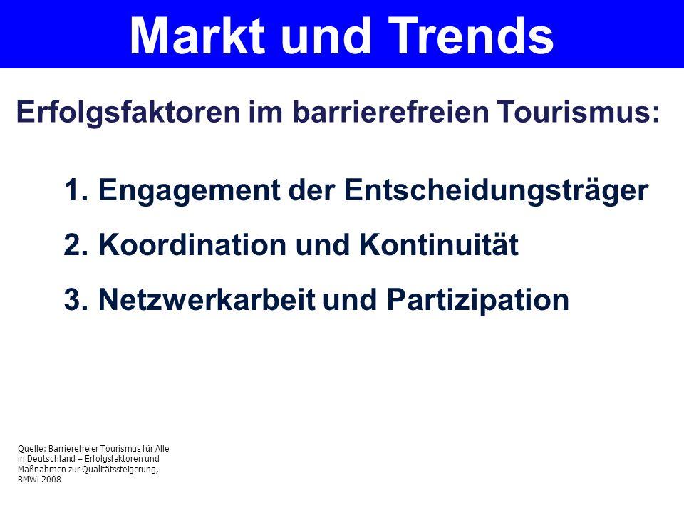 Markt und Trends Erfolgsfaktoren im barrierefreien Tourismus: Quelle: Barrierefreier Tourismus für Alle in Deutschland – Erfolgsfaktoren und Maßnahmen