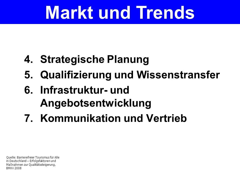 4.Strategische Planung 5.Qualifizierung und Wissenstransfer 6.Infrastruktur- und Angebotsentwicklung 7.Kommunikation und Vertrieb Markt und Trends Que